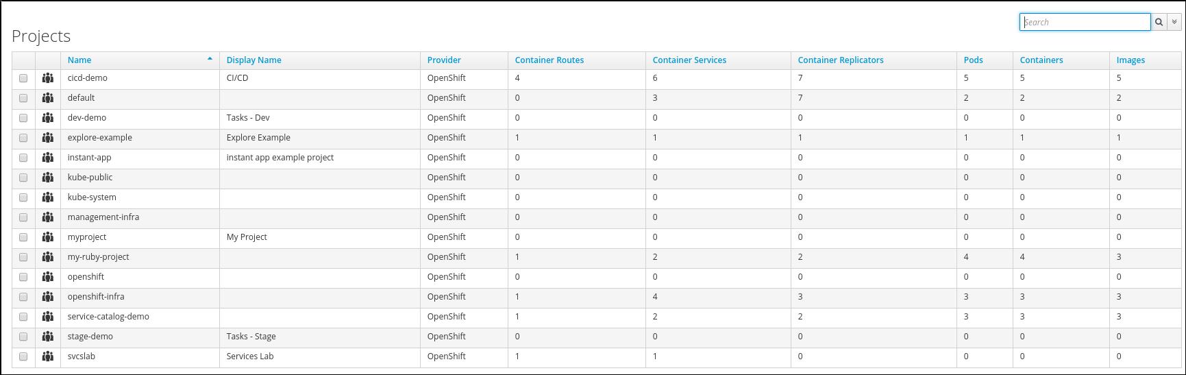 select service catalog demo project